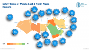 Safest Countries to Travel in Middle East